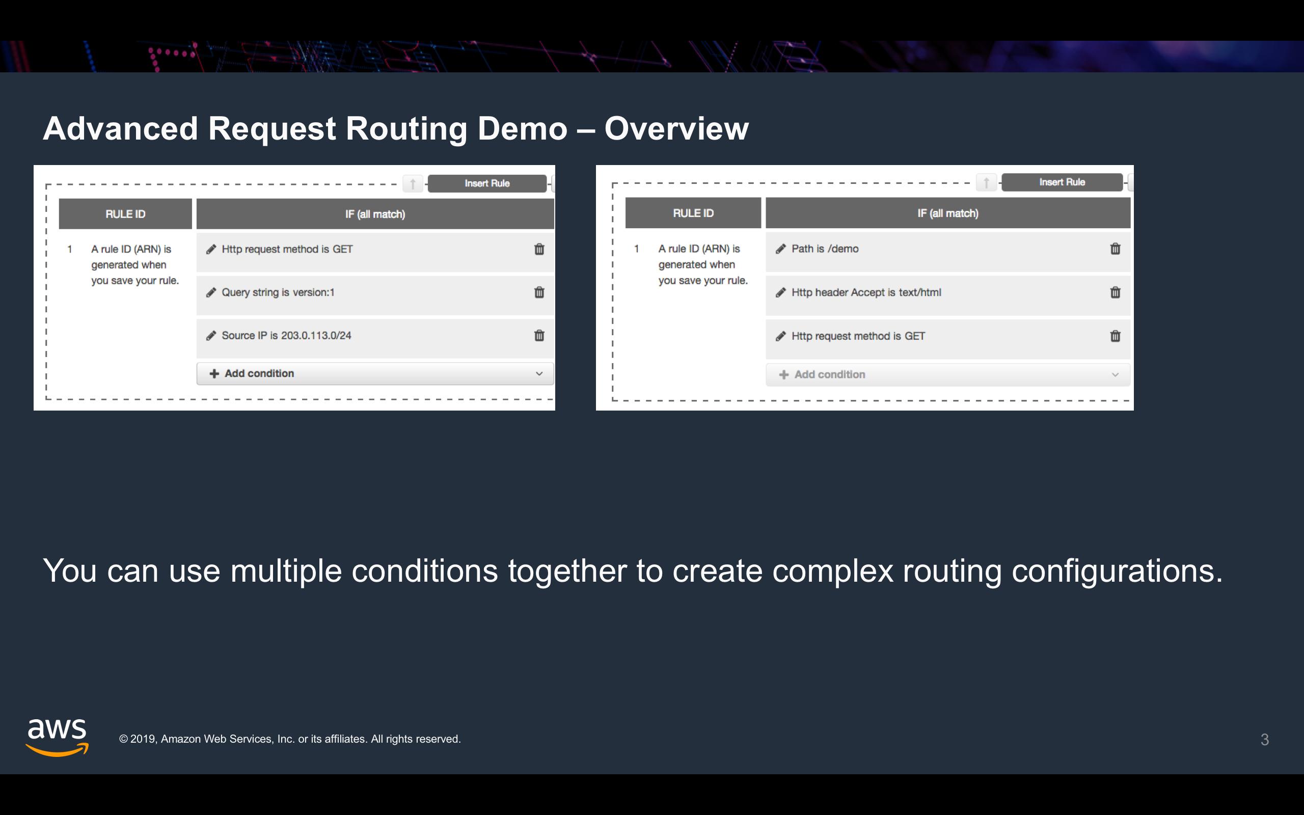 AWS Elastic Load Balancer Demos